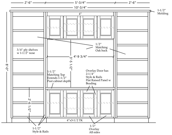 pc to stereo receiver wiring diagram with Home Entertainment Center Wiring on Psm5pm Wiring Diagram besides Boss Audio System Cap20 In Two  lifier Wiring Diagram besides Home Entertainment Center Wiring also Satellite Wiring Diagram besides Iphone 6 Plus Box.